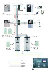 点击查看 陕西西安户户联网[可视]对讲系统,陕西西安联网对讲系统 报价
