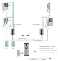 点击查看 陕西西安编码别墅联网[可视]对讲系统,陕西西安别墅联网对讲系统 报价